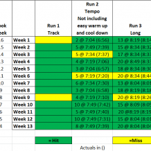 Week 13: BQ Training with Run Less Run Faster
